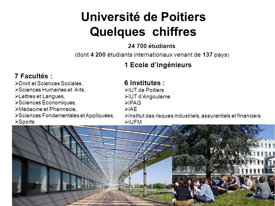 Université de Poitiers Quelques chiffres 24 700 étudiants (dont 4 200 étudiants internationaux venant de 137 pays ) 7 Facultés : Droit et Sciences Soc