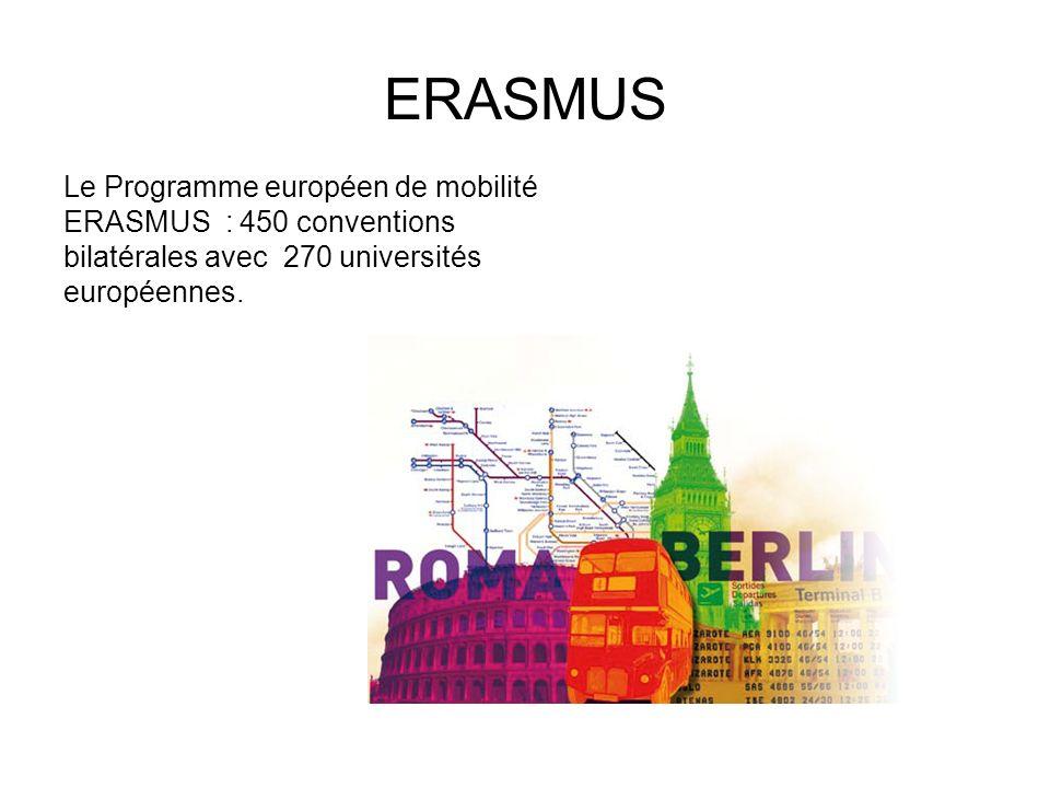 ERASMUS Le Programme européen de mobilité ERASMUS : 450 conventions bilatérales avec 270 universités européennes.