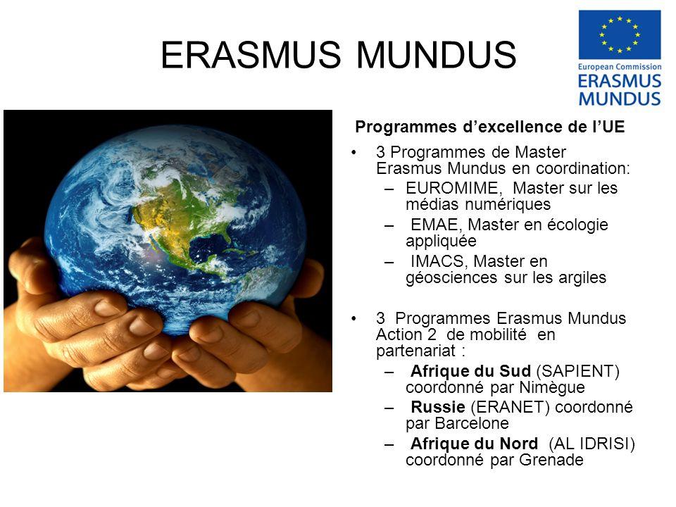 ERASMUS MUNDUS Programmes dexcellence de lUE 3 Programmes de Master Erasmus Mundus en coordination: –EUROMIME, Master sur les médias numériques – EMAE
