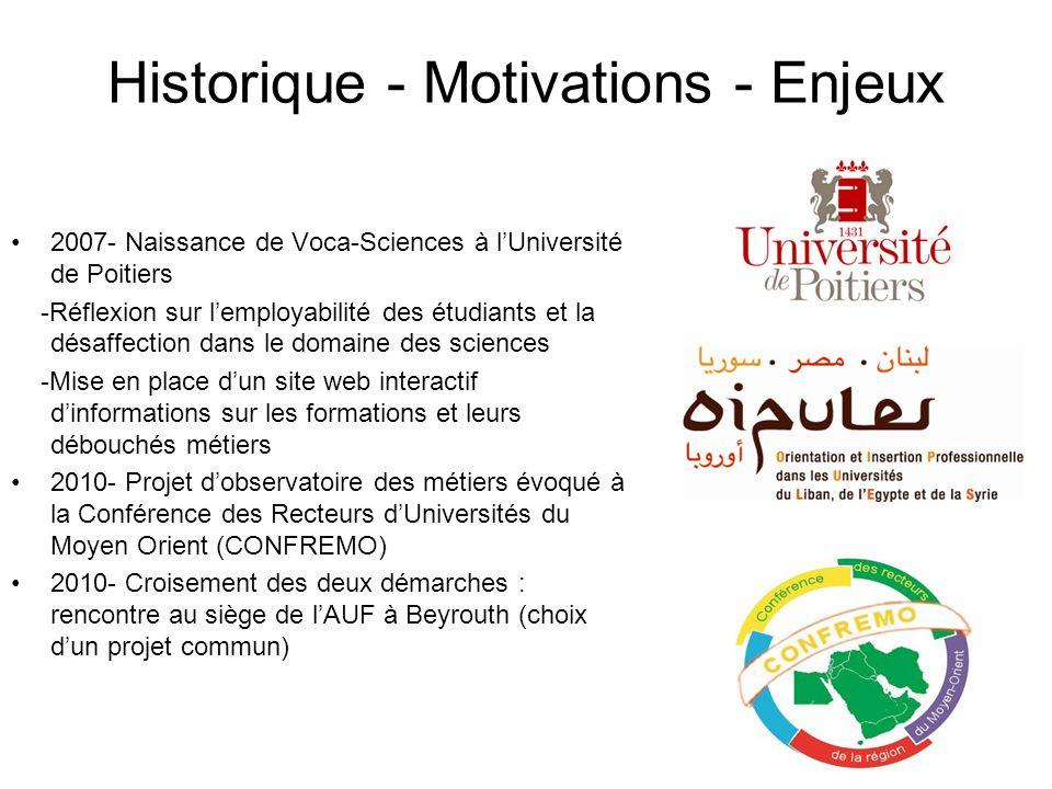 Historique - Motivations - Enjeux 2007- Naissance de Voca-Sciences à lUniversité de Poitiers -Réflexion sur lemployabilité des étudiants et la désaffe