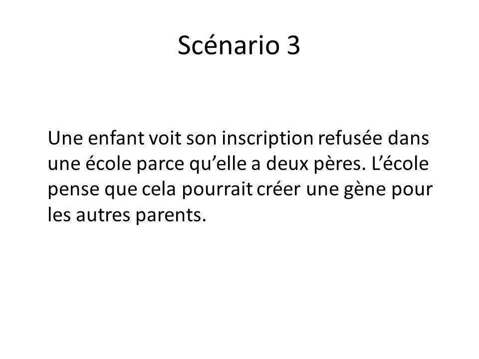 Scénario 3 Une enfant voit son inscription refusée dans une école parce quelle a deux pères. Lécole pense que cela pourrait créer une gène pour les au