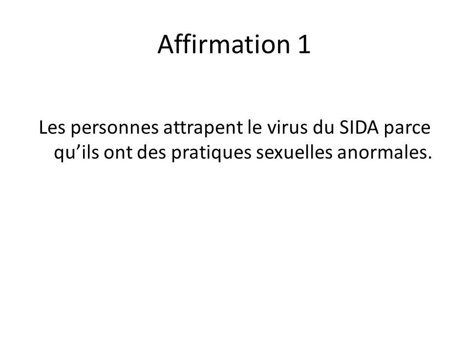 Affirmation 1 Les personnes attrapent le virus du SIDA parce quils ont des pratiques sexuelles anormales.