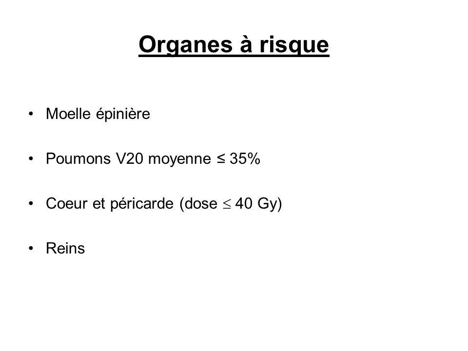 Organes à risque Moelle épinière Poumons V20 moyenne 35% Coeur et péricarde (dose 40 Gy) Reins