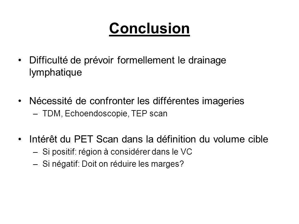 Conclusion Difficulté de prévoir formellement le drainage lymphatique Nécessité de confronter les différentes imageries –TDM, Echoendoscopie, TEP scan