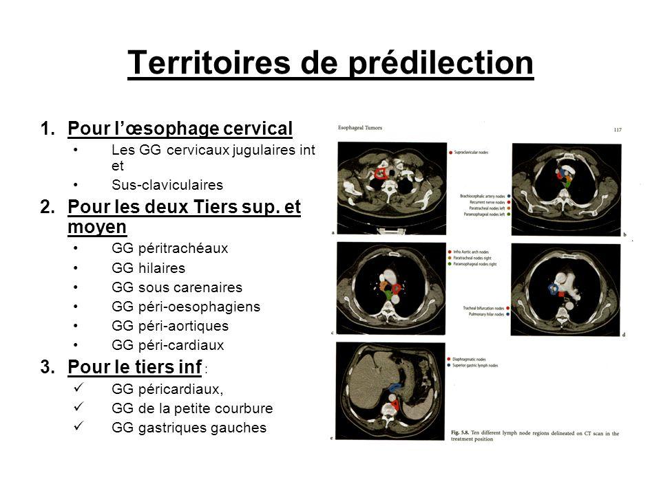 Territoires de prédilection 1.Pour lœsophage cervical Les GG cervicaux jugulaires int et Sus-claviculaires 2.Pour les deux Tiers sup. et moyen GG péri