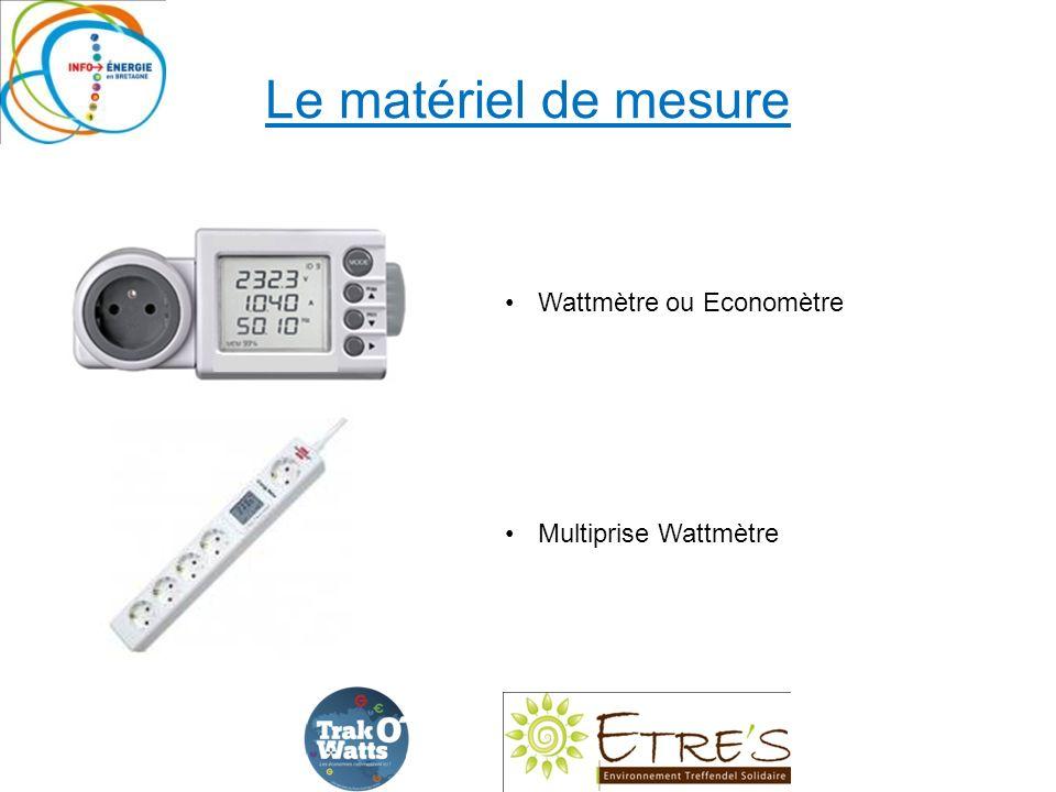 Le matériel de mesure Wattmètre ou Economètre Multiprise Wattmètre