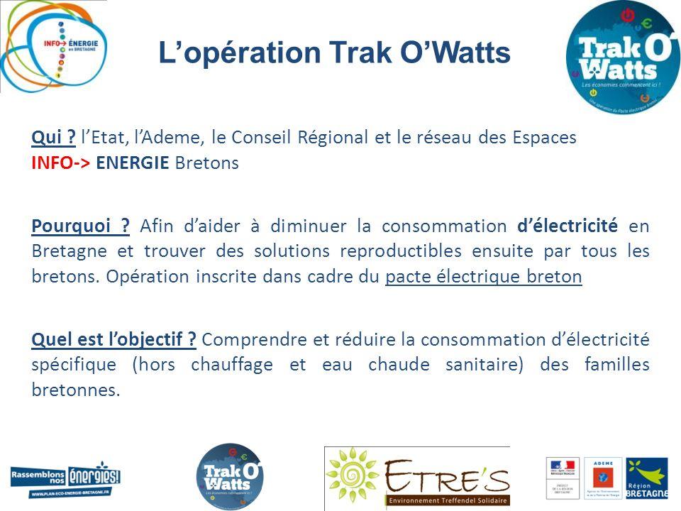 Qui . lEtat, lAdeme, le Conseil Régional et le réseau des Espaces INFO-> ENERGIE Bretons Pourquoi .