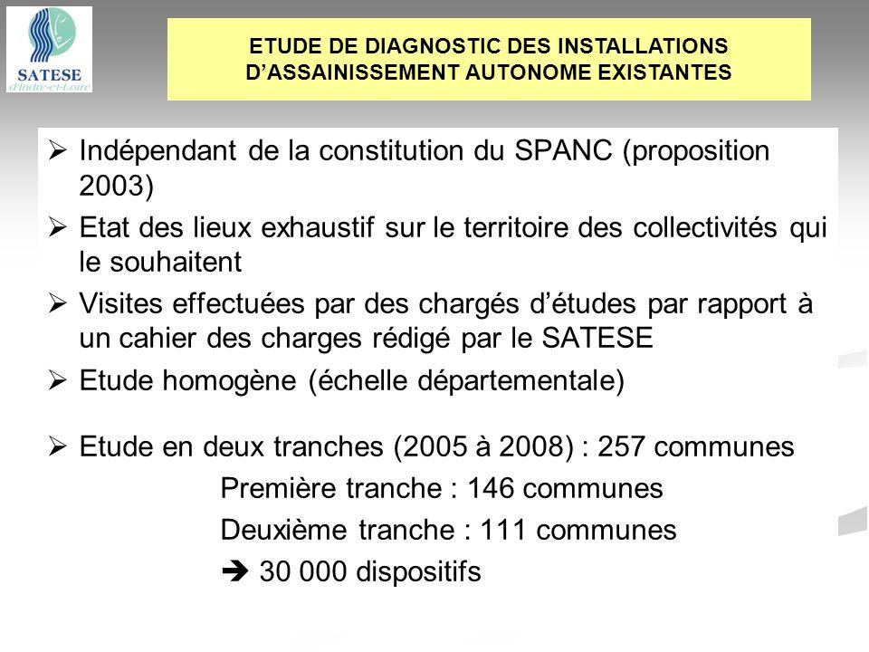 Indépendant de la constitution du SPANC (proposition 2003) Etat des lieux exhaustif sur le territoire des collectivités qui le souhaitent Visites effe