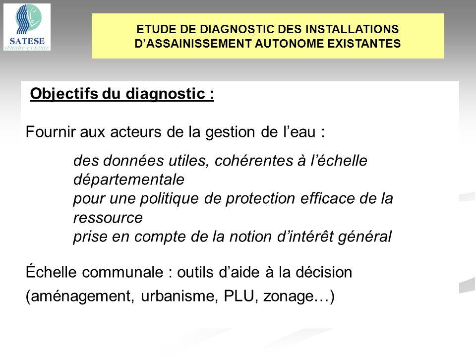 Objectifs du diagnostic : Fournir aux acteurs de la gestion de leau : des données utiles, cohérentes à léchelle départementale pour une politique de p