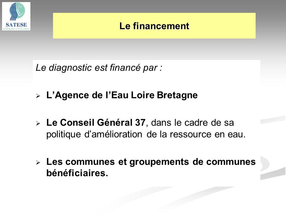 Le diagnostic est financé par : LAgence de lEau Loire Bretagne Le Conseil Général 37, dans le cadre de sa politique damélioration de la ressource en e