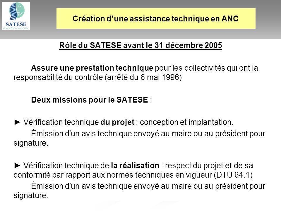 Rôle du SATESE avant le 31 décembre 2005 Assure une prestation technique pour les collectivités qui ont la responsabilité du contrôle (arrêté du 6 mai