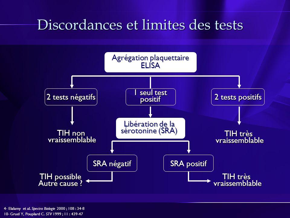 Discordances et limites des tests 4- Elalamy et al. Spectra Biologie 2000 ; 108 : 34-8 10- Gruel Y, Pouplard C. STV 1999 ; 11 : 439-47 SRA négatif SRA