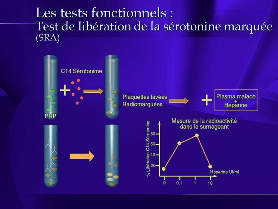 Les tests fonctionnels : Test de libération de la sérotonine marquée (SRA)