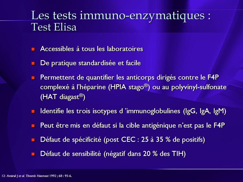 Les tests immuno-enzymatiques : Test Elisa Accessibles à tous les laboratoires Accessibles à tous les laboratoires De pratique standardisée et facile