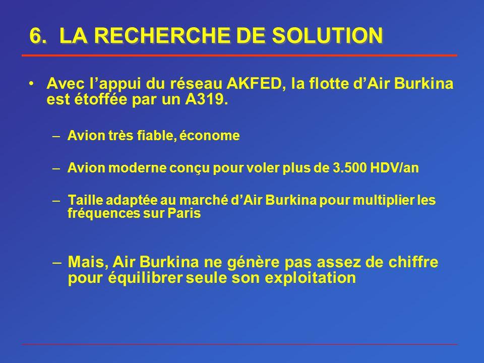 6. LA RECHERCHE DE SOLUTION Avec lappui du réseau AKFED, la flotte dAir Burkina est étoffée par un A319. –Avion très fiable, économe –Avion moderne co