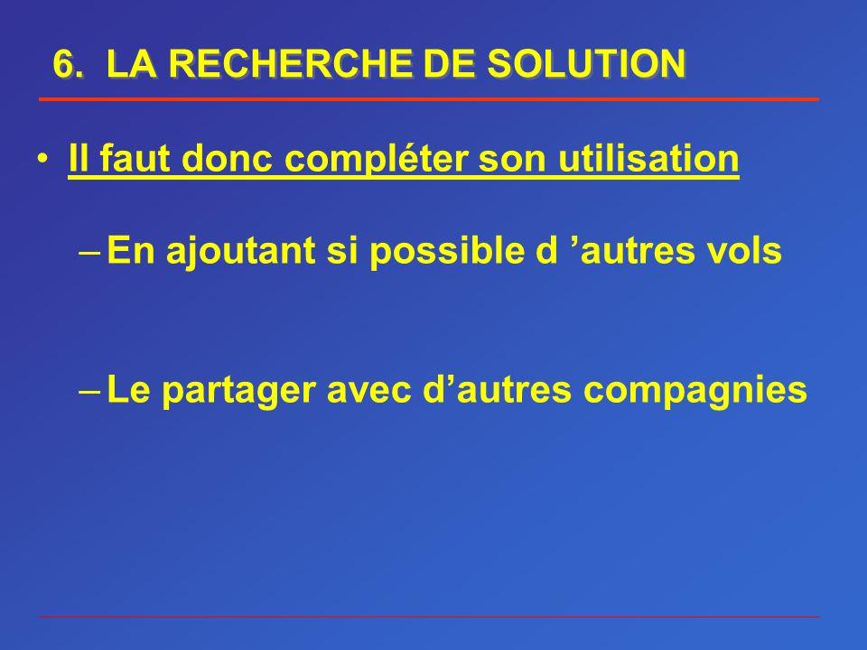6. LA RECHERCHE DE SOLUTION Il faut donc compléter son utilisation –En ajoutant si possible d autres vols –Le partager avec dautres compagnies