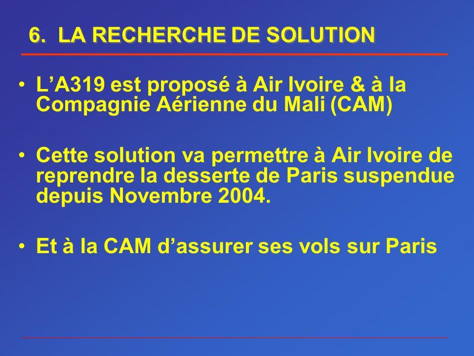 6. LA RECHERCHE DE SOLUTION LA319 est proposé à Air Ivoire & à la Compagnie Aérienne du Mali (CAM) Cette solution va permettre à Air Ivoire de reprend