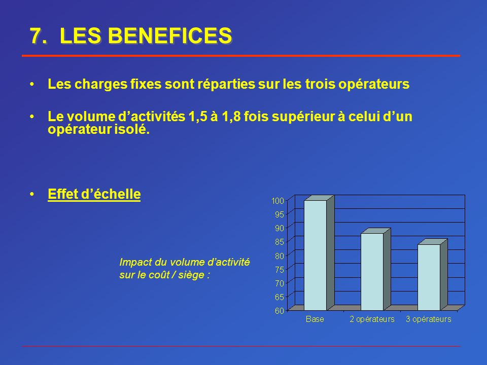 7. LES BENEFICES Les charges fixes sont réparties sur les trois opérateurs Le volume dactivités 1,5 à 1,8 fois supérieur à celui dun opérateur isolé.