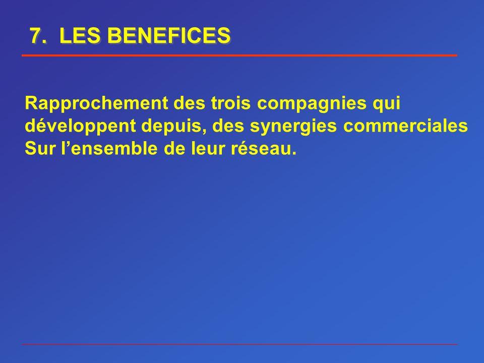 7. LES BENEFICES Rapprochement des trois compagnies qui développent depuis, des synergies commerciales Sur lensemble de leur réseau.