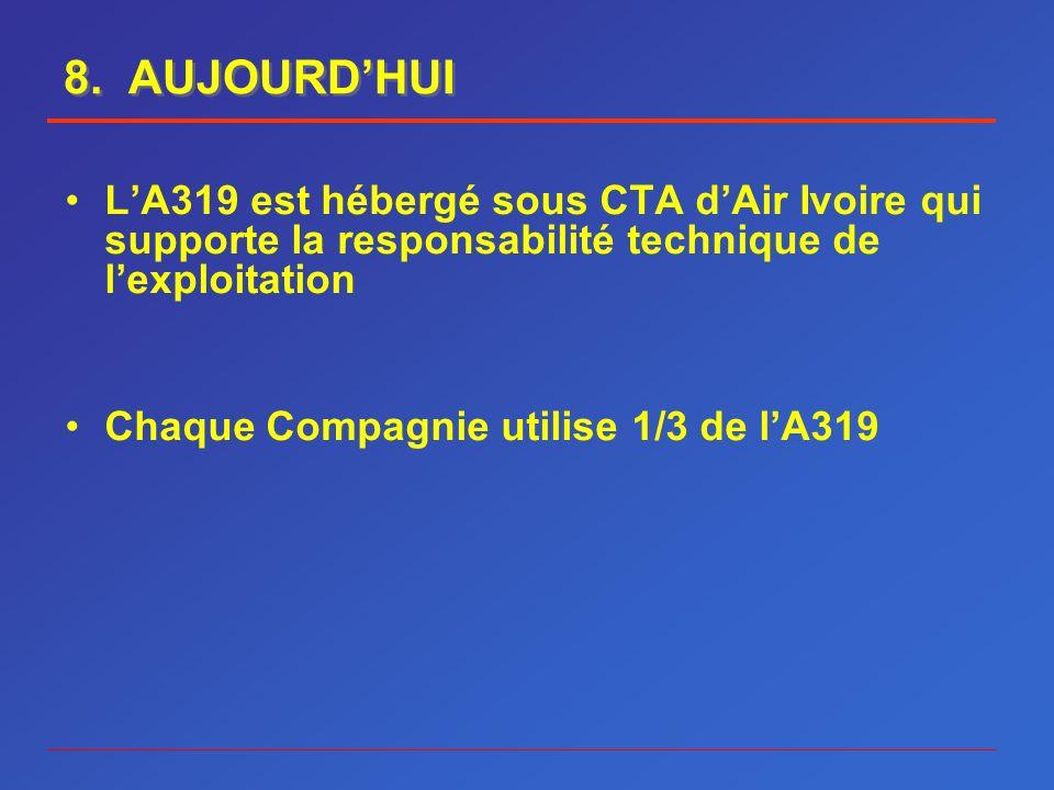 8. AUJOURDHUI LA319 est hébergé sous CTA dAir Ivoire qui supporte la responsabilité technique de lexploitation Chaque Compagnie utilise 1/3 de lA319