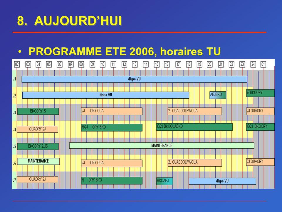 8. AUJOURDHUI PROGRAMME ETE 2006, horaires TU