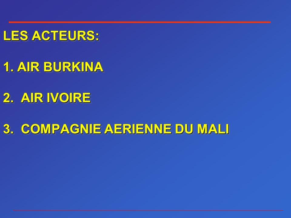 LES ACTEURS: 1. AIR BURKINA 2. AIR IVOIRE 3. COMPAGNIE AERIENNE DU MALI
