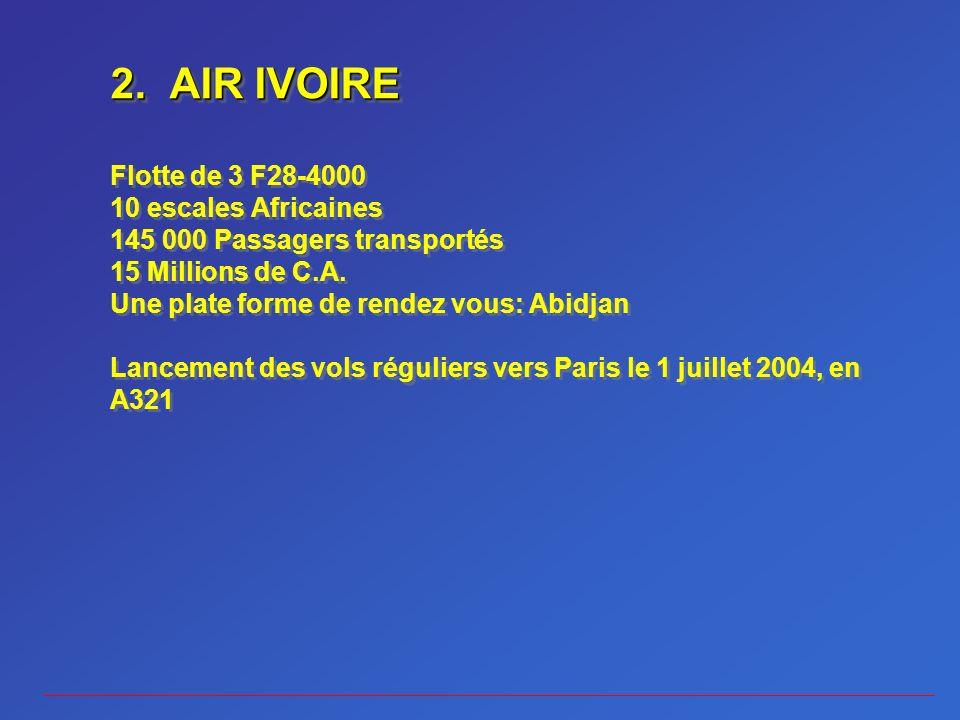 2. AIR IVOIRE 2.