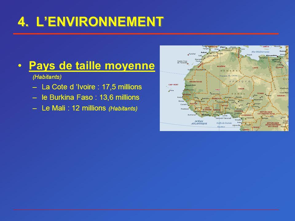 4. LENVIRONNEMENT Pays de taille moyenne (Habitants) –La Cote d Ivoire : 17,5 millions –le Burkina Faso : 13,6 millions –Le Mali : 12 millions (Habita