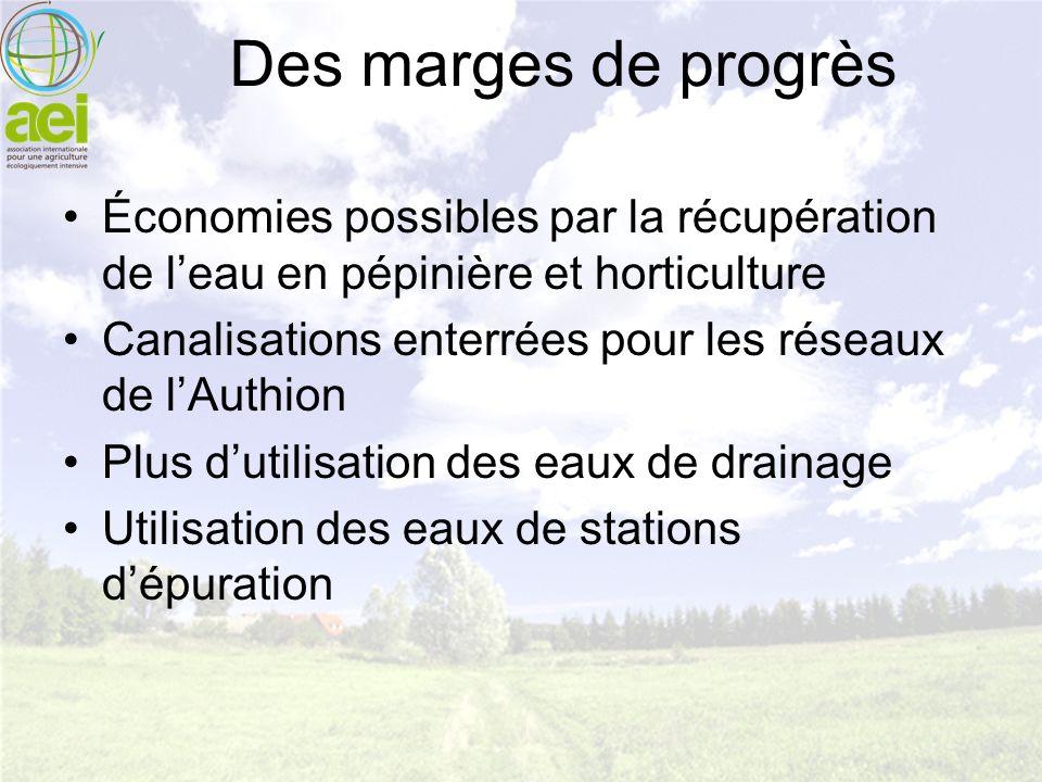 Des marges de progrès Économies possibles par la récupération de leau en pépinière et horticulture Canalisations enterrées pour les réseaux de lAuthio