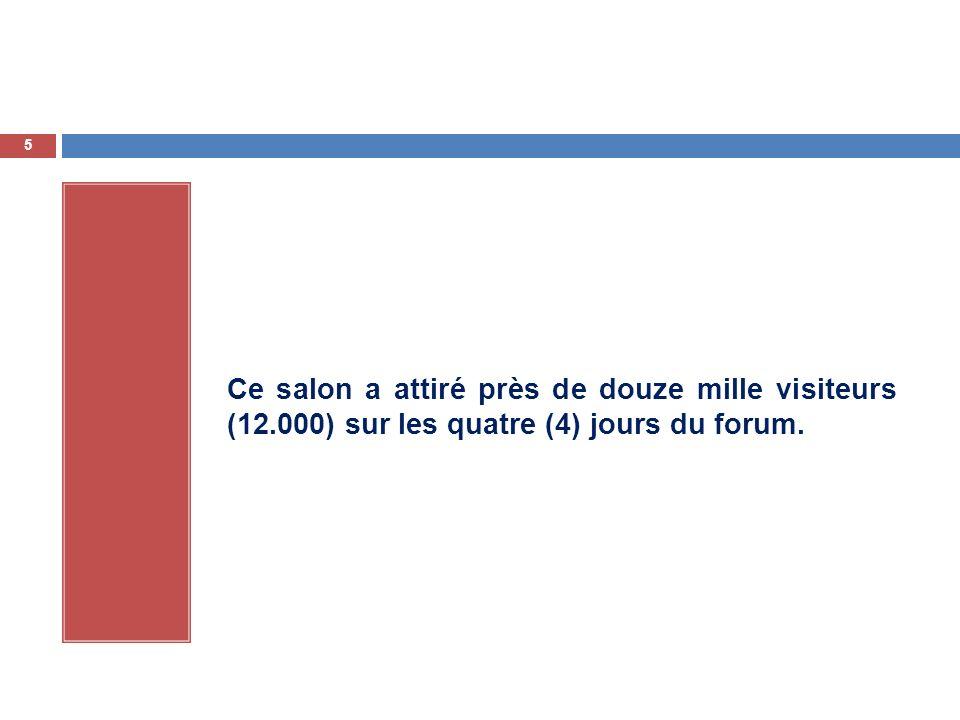 Ce salon a attiré près de douze mille visiteurs (12.000) sur les quatre (4) jours du forum. 5