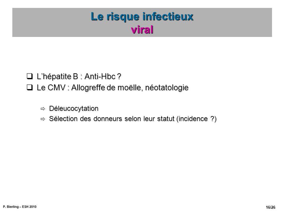 P. Bierling – ESH 2010 16/26 Lhépatite B : Anti-Hbc ? Lhépatite B : Anti-Hbc ? Le CMV : Allogreffe de moëlle, néotatologie Le CMV : Allogreffe de moël