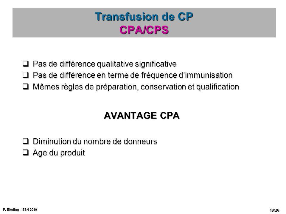 P. Bierling – ESH 2010 19/26 Transfusion de CP CPA/CPS Pas de différence qualitative significative Pas de différence qualitative significative Pas de