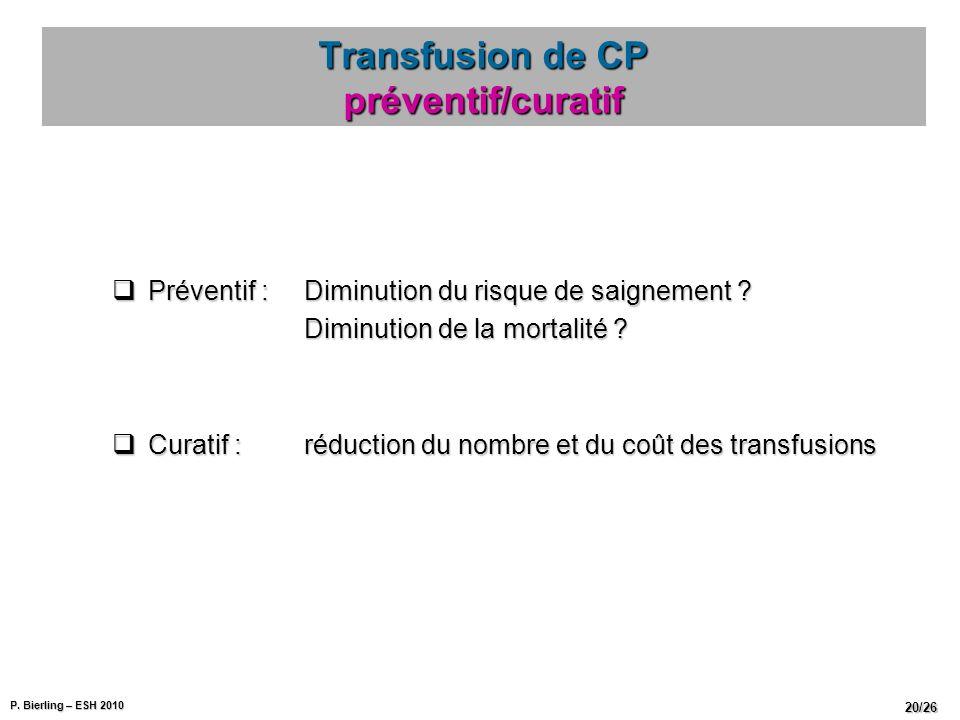 P. Bierling – ESH 2010 20/26 Transfusion de CP préventif/curatif Préventif : Diminution du risque de saignement ? Préventif : Diminution du risque de