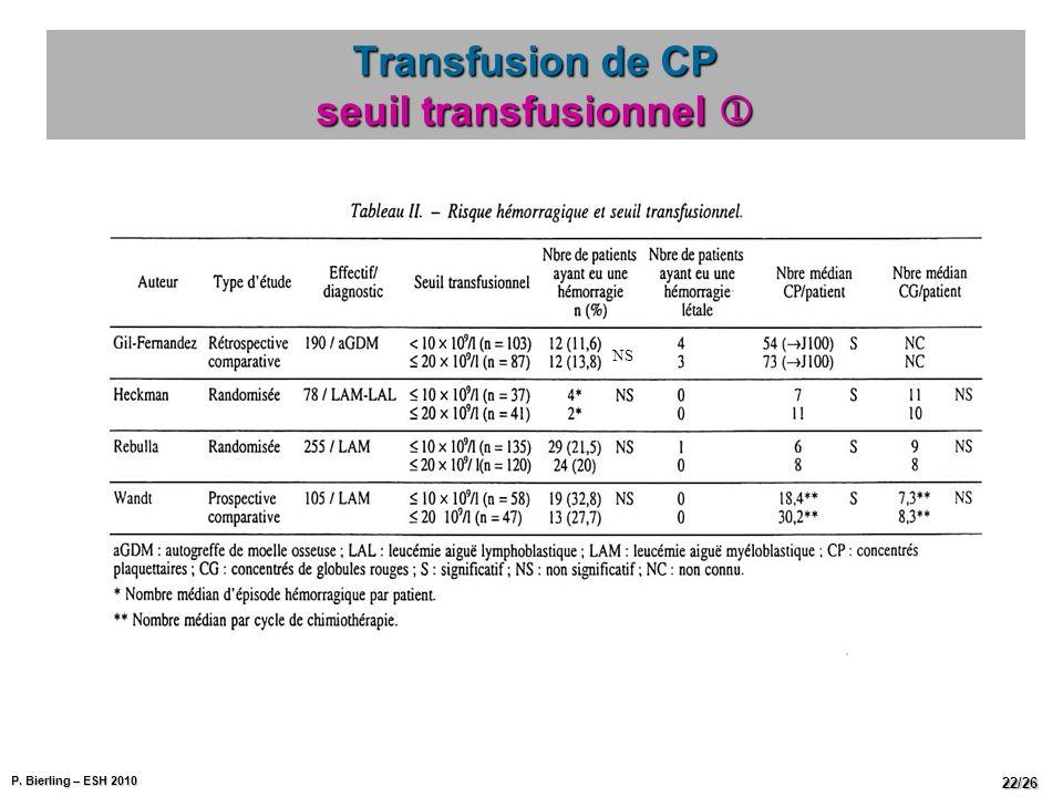 P. Bierling – ESH 2010 22/26 Transfusion de CP seuil transfusionnel Transfusion de CP seuil transfusionnel NS