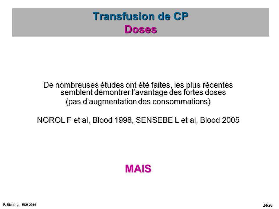P. Bierling – ESH 2010 24/26 Transfusion de CP Doses De nombreuses études ont été faites, les plus récentes semblent démontrer lavantage des fortes do