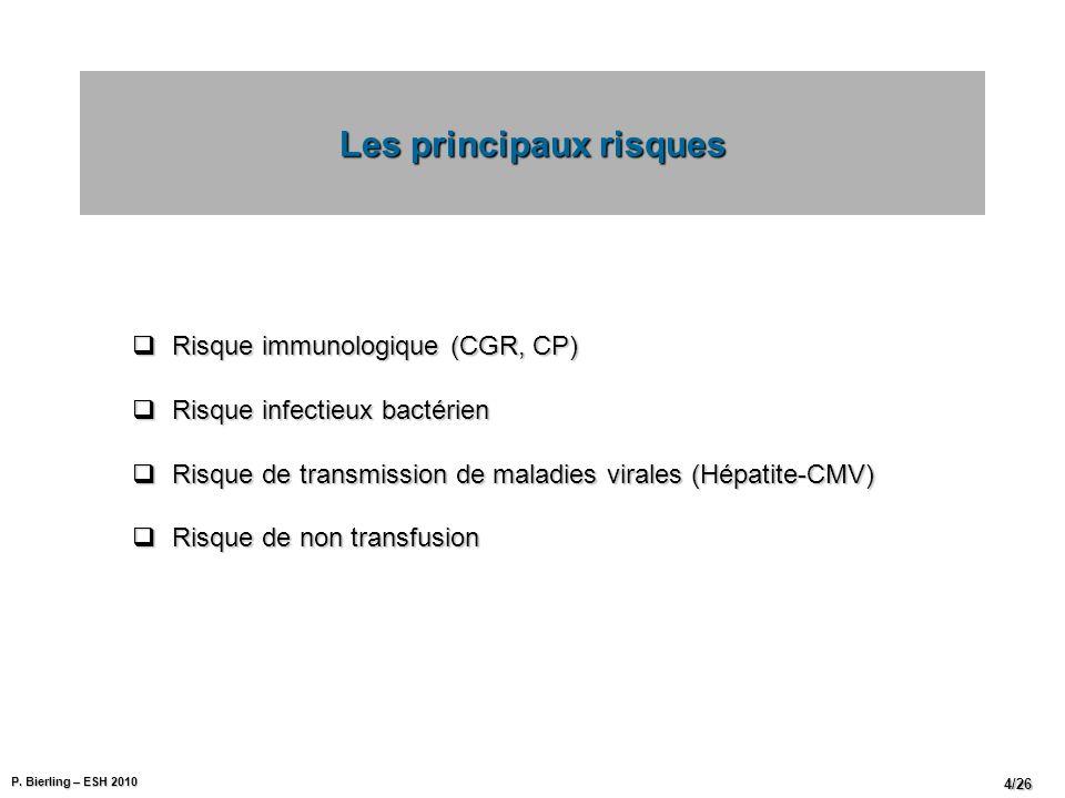 P. Bierling – ESH 2010 4/26 Risque immunologique (CGR, CP) Risque immunologique (CGR, CP) Risque infectieux bactérien Risque infectieux bactérien Risq