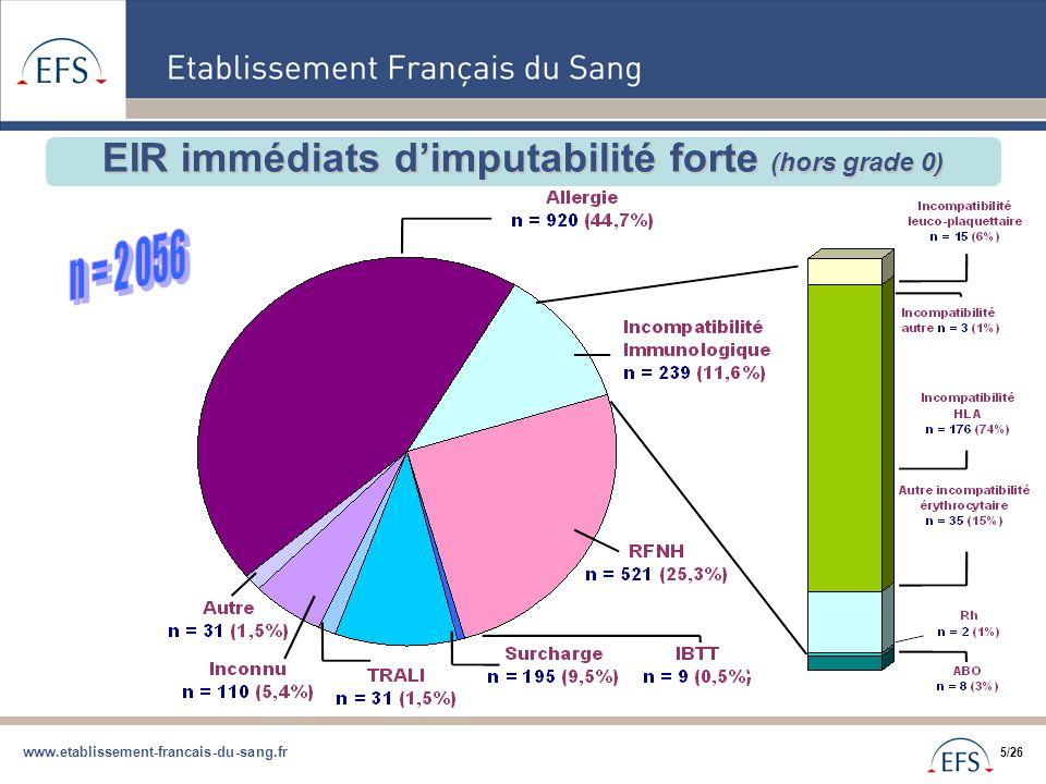 www.etablissement-francais-du-sang.fr 5/26 EIR immédiats dimputabilité forte (hors grade 0)