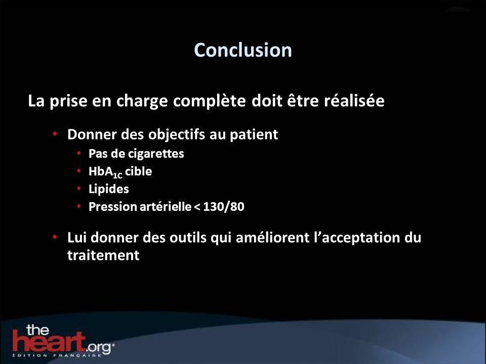 Conclusion La prise en charge complète doit être réalisée Donner des objectifs au patient Pas de cigarettes HbA 1C cible Lipides Pression artérielle <
