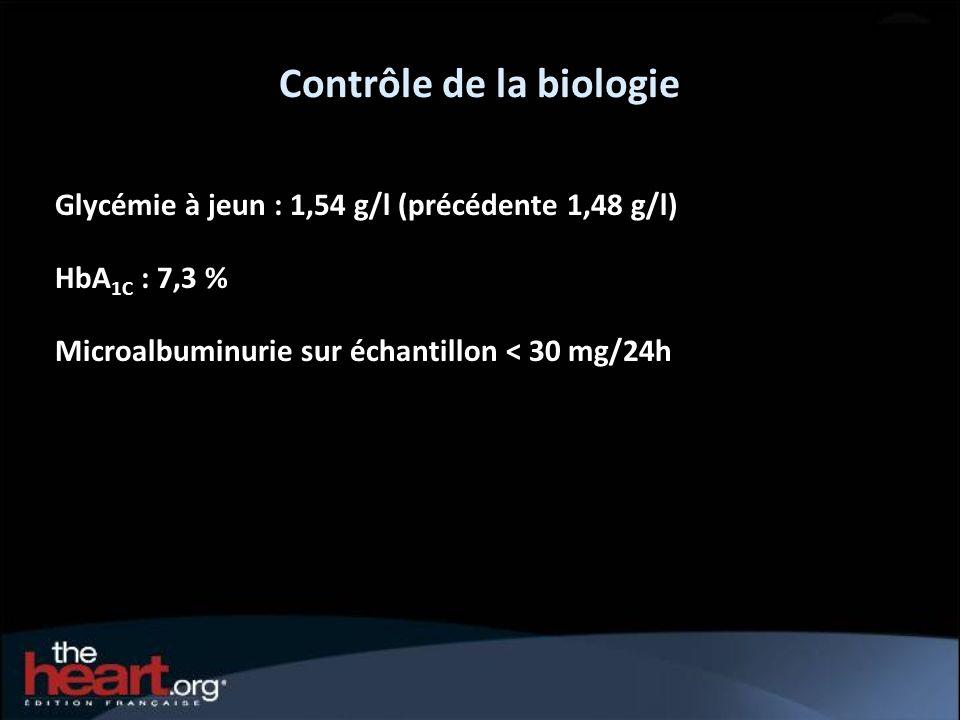 Contrôle de la biologie Glycémie à jeun : 1,54 g/l (précédente 1,48 g/l) HbA 1C : 7,3 % Microalbuminurie sur échantillon < 30 mg/24h