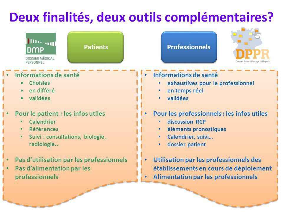 Professionnels Deux finalités, deux outils complémentaires.