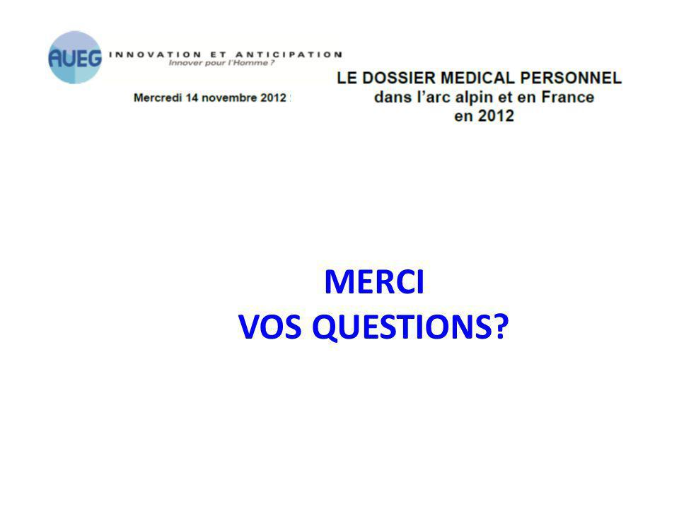 MERCI VOS QUESTIONS?