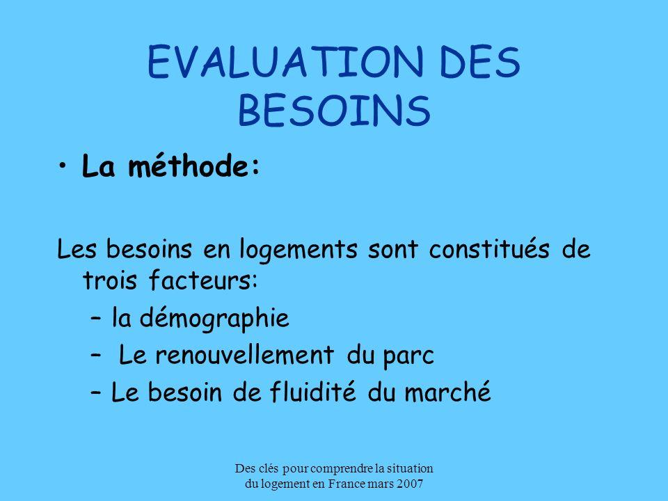 Des clés pour comprendre la situation du logement en France mars 2007 EVALUATION DES BESOINS La méthode: Les besoins en logements sont constitués de t