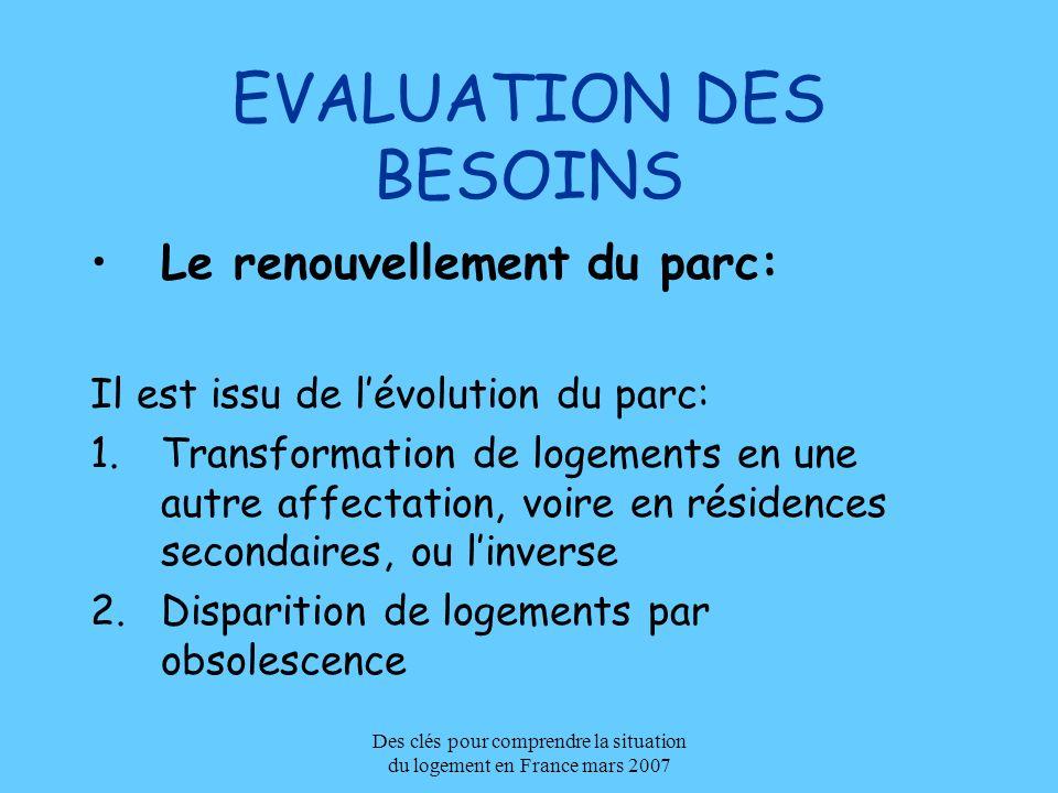 Des clés pour comprendre la situation du logement en France mars 2007 EVALUATION DES BESOINS Le renouvellement du parc: Il est issu de lévolution du p