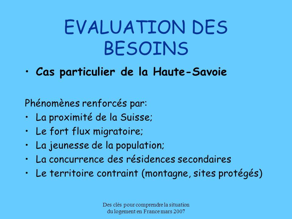 Des clés pour comprendre la situation du logement en France mars 2007 EVALUATION DES BESOINS Cas particulier de la Haute-Savoie Phénomènes renforcés p