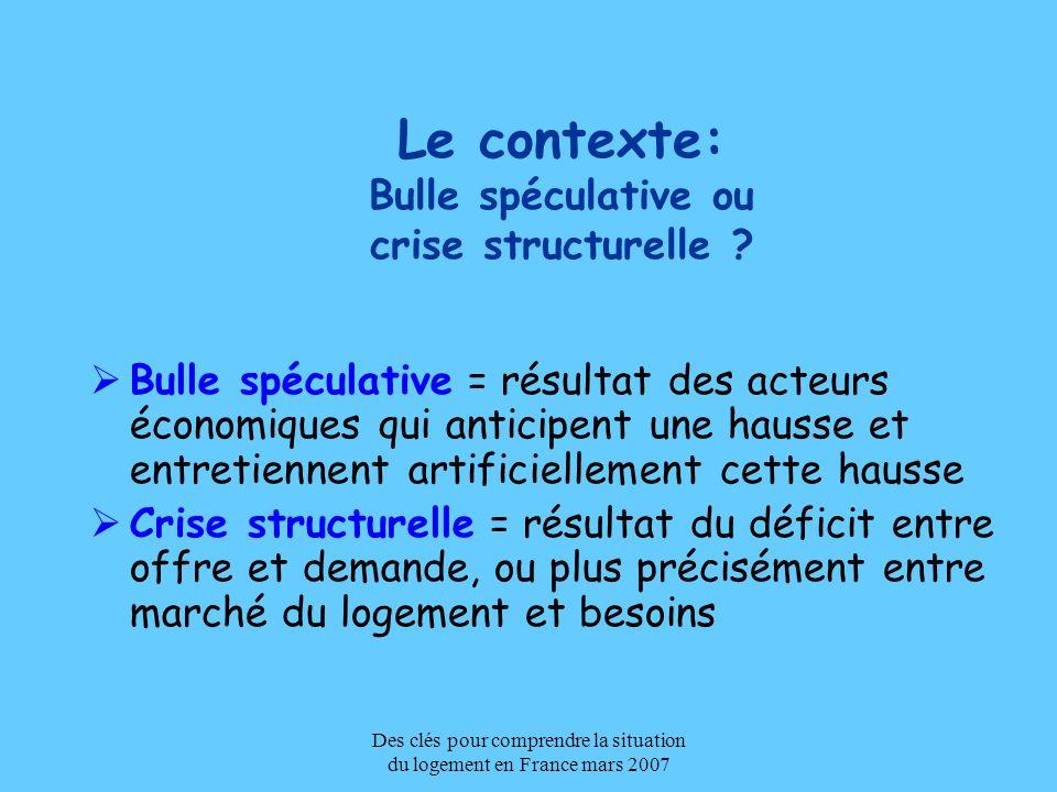 Des clés pour comprendre la situation du logement en France mars 2007 Le contexte: Bulle spéculative ou crise structurelle ? Bulle spéculative = résul