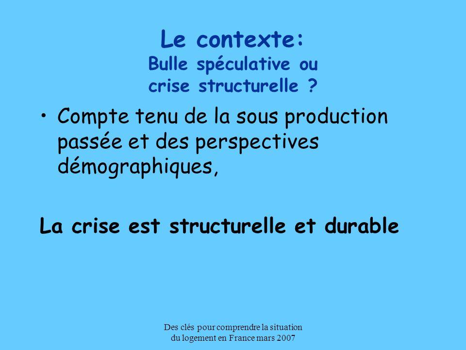Des clés pour comprendre la situation du logement en France mars 2007 Le contexte: Bulle spéculative ou crise structurelle ? Compte tenu de la sous pr