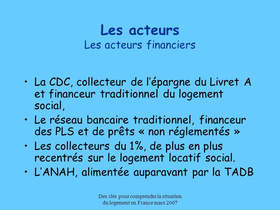 Des clés pour comprendre la situation du logement en France mars 2007 Les acteurs Les acteurs financiers La CDC, collecteur de lépargne du Livret A et