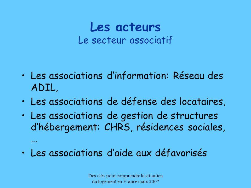 Des clés pour comprendre la situation du logement en France mars 2007 Les acteurs Le secteur associatif Les associations dinformation: Réseau des ADIL