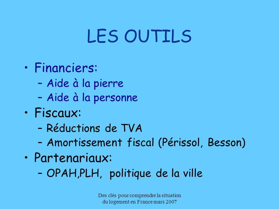 Des clés pour comprendre la situation du logement en France mars 2007 LES OUTILS Financiers: –Aide à la pierre –Aide à la personne Fiscaux: –Réduction