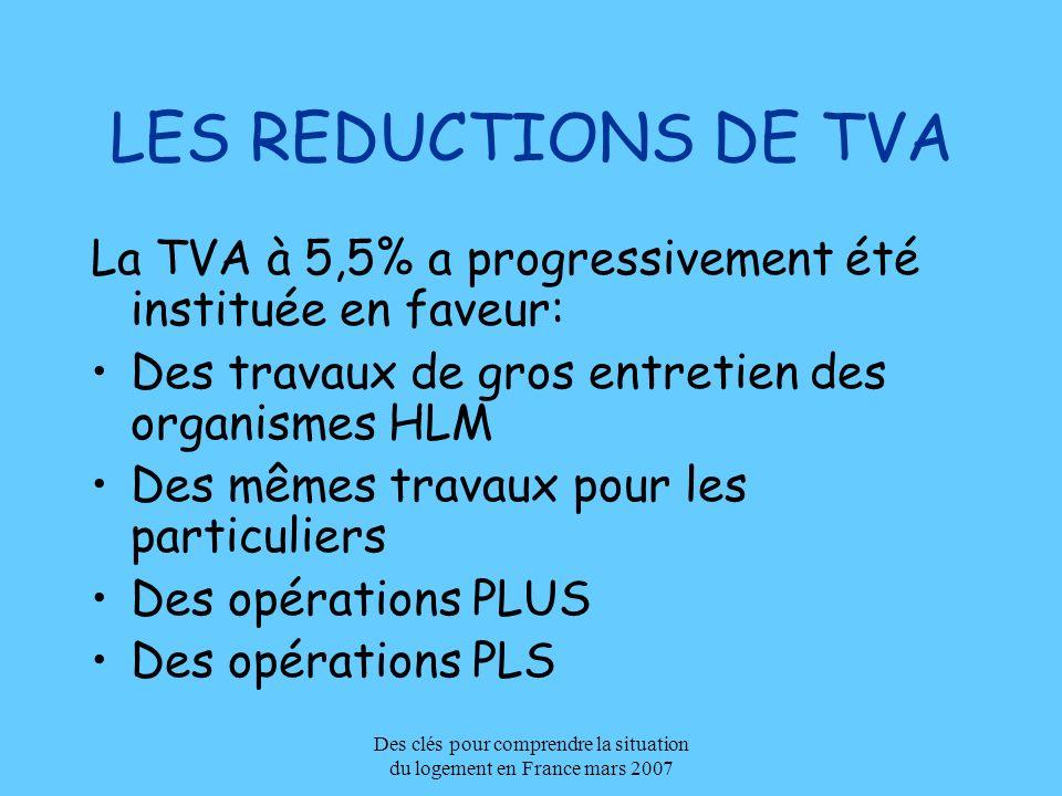 Des clés pour comprendre la situation du logement en France mars 2007 LES REDUCTIONS DE TVA La TVA à 5,5% a progressivement été instituée en faveur: D